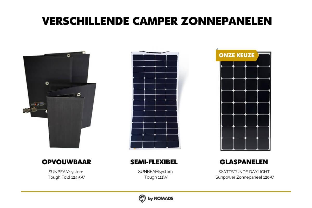 Camper zonnepanelen - Opvwoubaar, Semi-Flexibel of Glas - by NOMADS