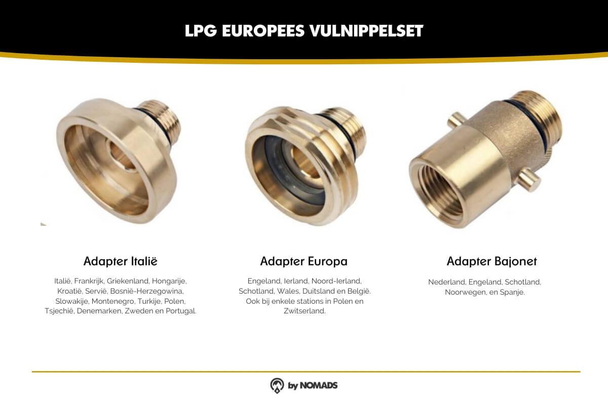LPG camper - europees vulnippelset