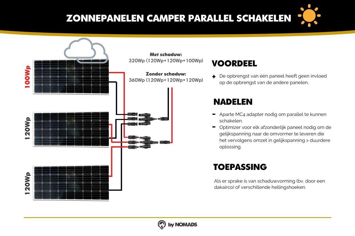 zonnepaneel-camper parallel aansluiting