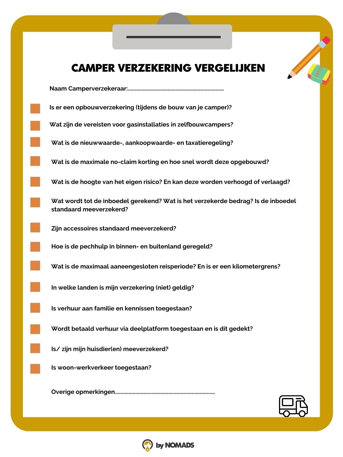 Camper verzekering vergelijken checklist