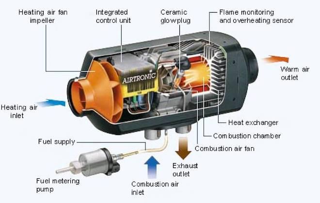 Standkachel diesel