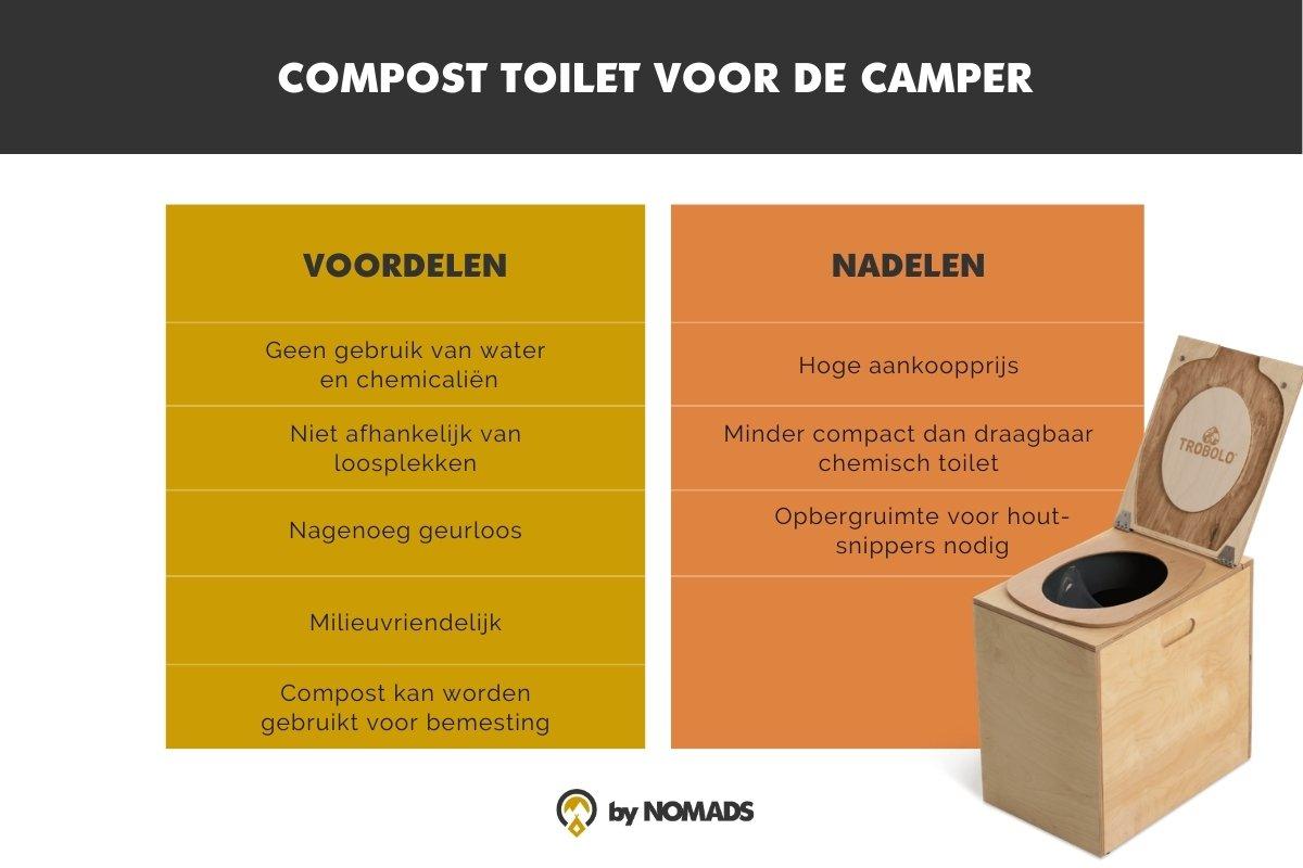 Voor en nadelen compost toilet voor in de camper