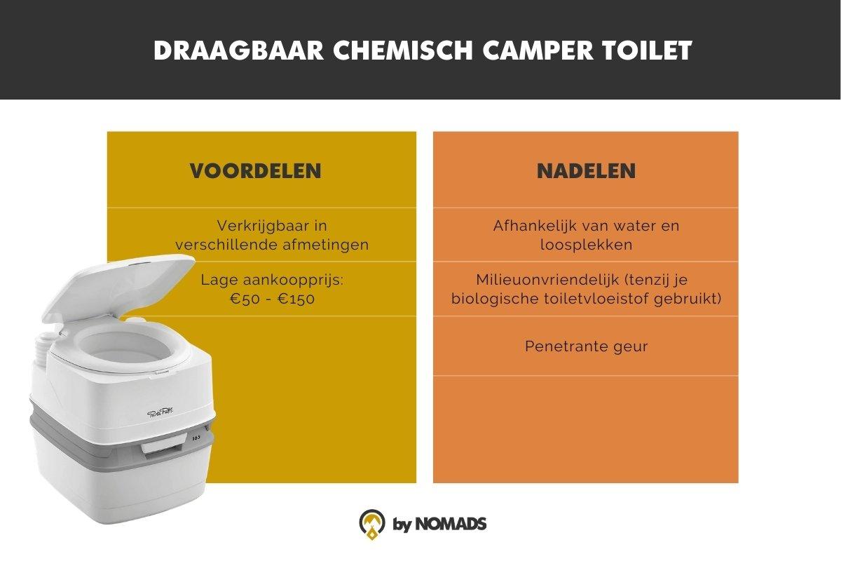 Draagbaar camper toilet